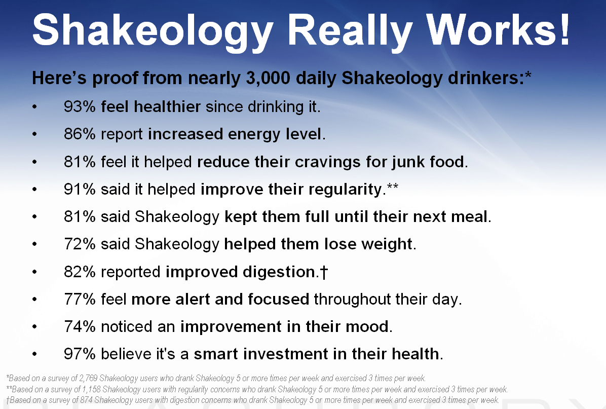Shakeology Really Works!