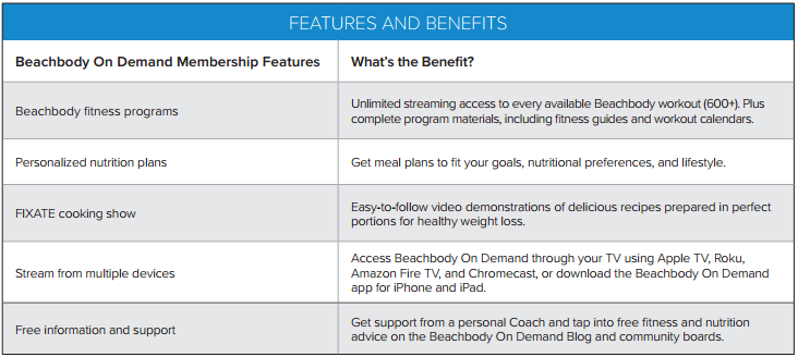 Beachbody On Demand Features and Benefits