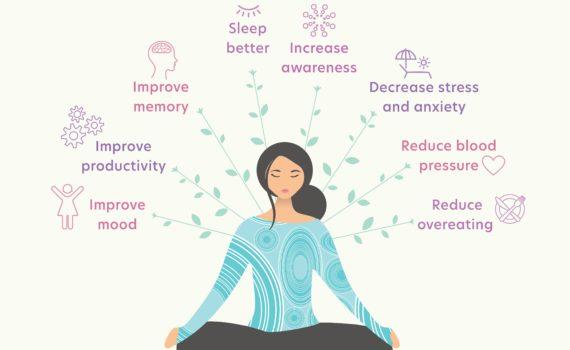 Unstress Meditation