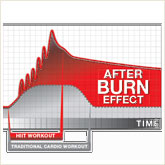 AfterBurn Effect Graph